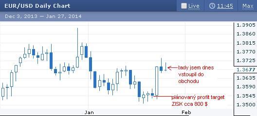 forex-obchod-EUR-USD-27-1-2014